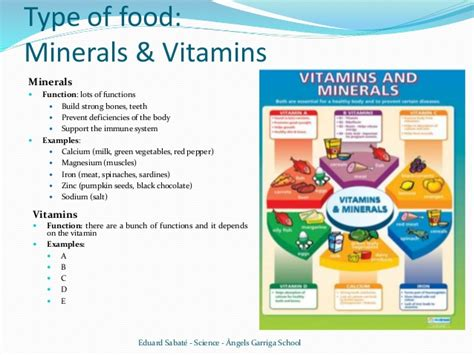 list of minerals foods and vitamins that inhibit 5ar digestive system food for the family
