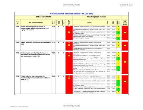 template for risk assessment risk register template as excel by maclaren1