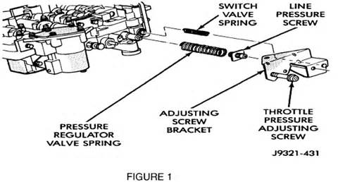 service manual on a518 transmission submited images