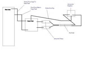 Fuel System Design Vx Ss 408 Tt Calaisturbo Au