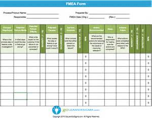 failure modes amp effects analysis fmea template amp example