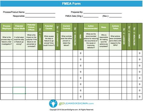 fmea template excel failure modes effects analysis fmea template exle
