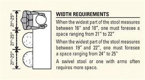 how to measure for bar stools standard bar dimensions standard bar stool dimensions