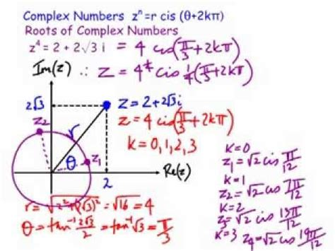 How To Find S On Using De Moivre S Theorem To Find Roots Of Complex Numbers