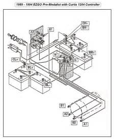 wiring diagram for ez go golf cart 36 volt review ebooks