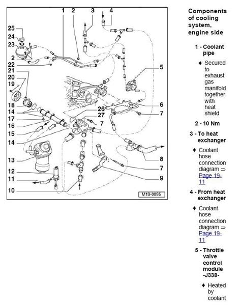 1999 vw beetle wiring schematic imageresizertool
