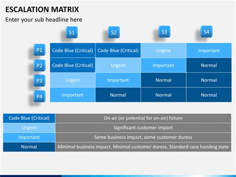 Escalation Template by Escalation Matrix Powerpoint Template Sketchbubble