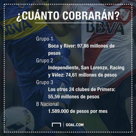 cuanto cobra la coperativa argentina trabaja 191 cu 225 nto ganar 225 cada equipo con la superliga goal com
