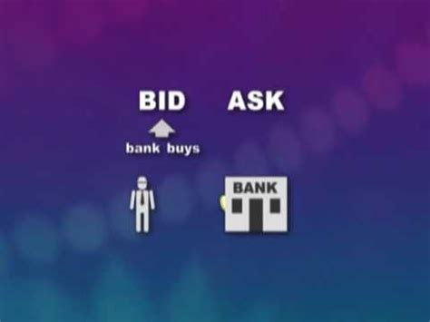 bid and ask forex bid and ask
