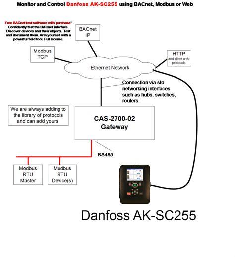 define end of line resistor modbus resistor value 28 images et200s modbus serial moduleline terminator end of line