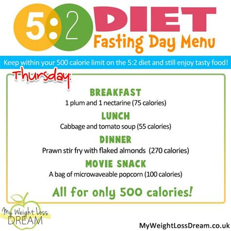 Detox Diet Social Influences by For Many Thursday Has Become The New Friday