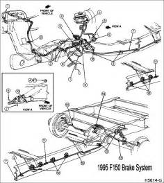 Brake System For Ford F150 Brakes Are F D Up Ford F150 Forum Community Of Ford