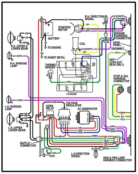 64 chevy c10 wiring diagram chevy truck wiring diagram
