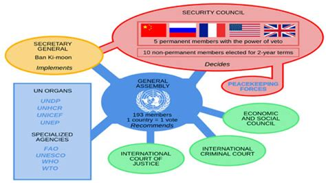 india a permanent unsc member to be or india the security council jahangir s world times