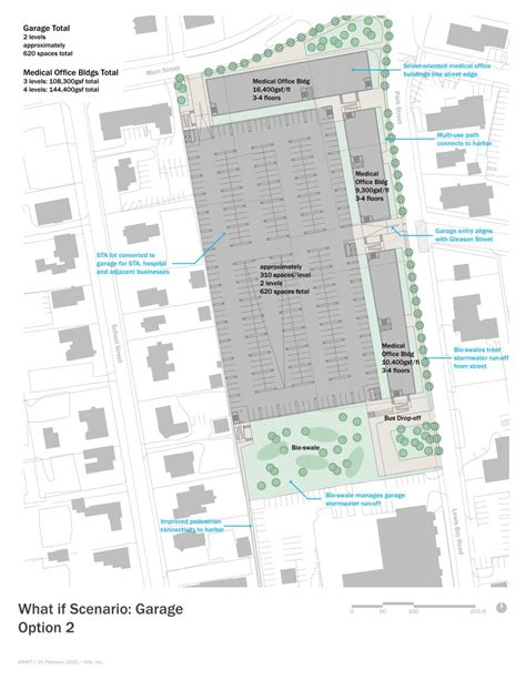 visitor pattern scenario hyannis harbor plan utile architecture planning