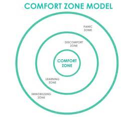 are you staying in your comfort zone when you could be