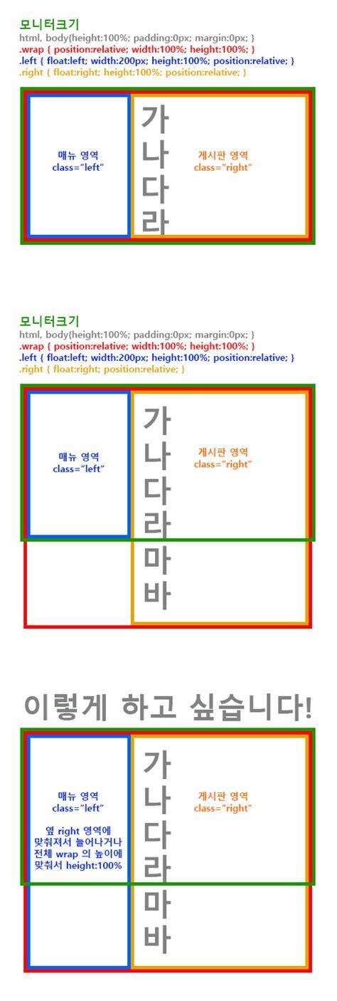 extjs layout fit height 100 2단 레이아웃 구성 질문있습니다 feat 미치겠어요ㅠㅠ qa