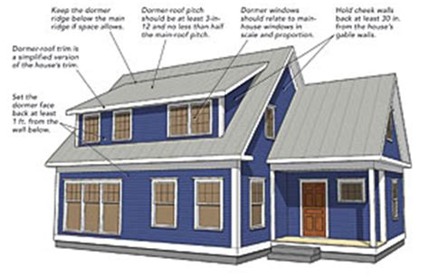 Cost To Add A Dormer To A Cape Shed Dormers Work Homebuilding