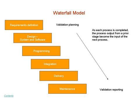 a process developing a new approach to living books waterfall approach to software development and validation