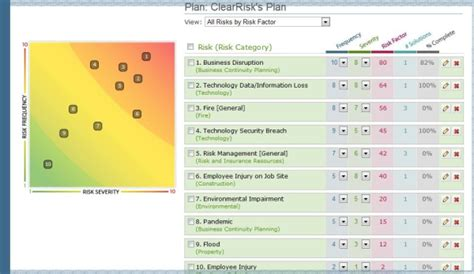 risk and mitigation plan template it s easy to get started on a risk mitigation plan images