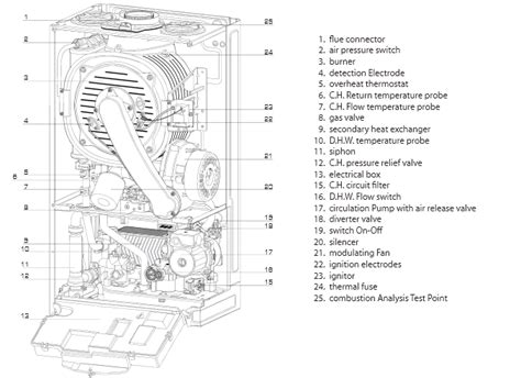 wiring diagram for ariston boiler image collections