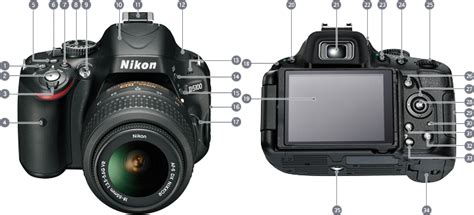 nikon imaging products parts and controls nikon d5100