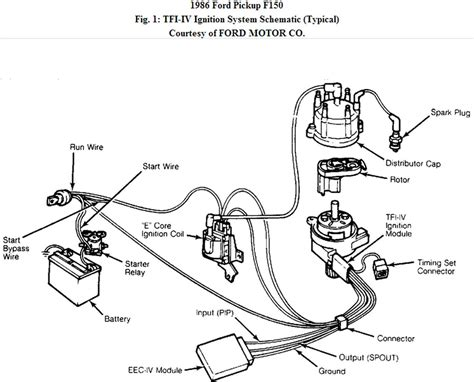 where can i a pdf of 1986 f 150 wiring diagram