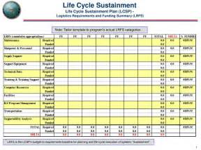 ppt cycle sustainment cycle sustainment plan