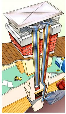 anatomy of a roof stack vent understand your chimney system inside and out chimney