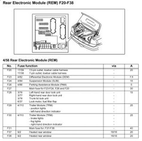 s60 fuse box sound bar 22 wiring diagram images wiring