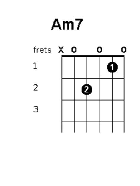 Am7 G Guitar Chord