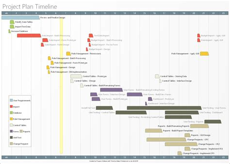 timeline maker template sle timelines timeline maker pro the ultimate