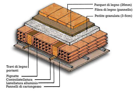Come Demolire Un Muro In Cemento Armato by I Solai E I Pavimenti Faidanoi It Costruzioni
