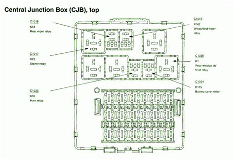 2005 focus fuse box diagram 2005 focus fuse box diagram fuse box and wiring diagram