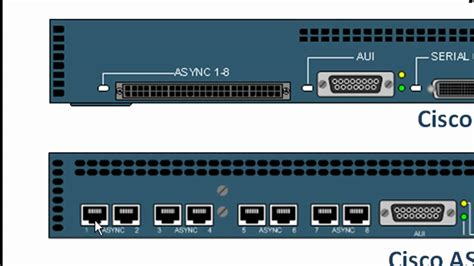 How To Build A L Server by Building A Cisco Lab Choosing An Access Server Part 1