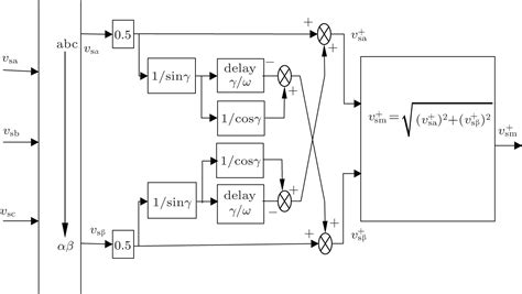 induction generator transient a novel transient rotor current scheme of a doubly fed induction generator equipped with
