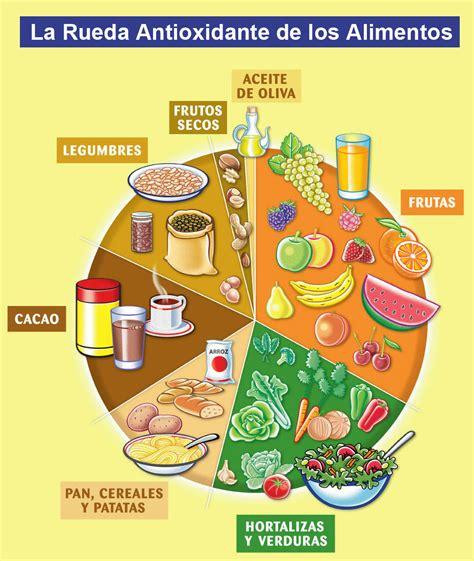 modelo de contestao alimentos 2016 comparte esta noticia
