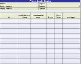 project metrics template quality templates project management templates