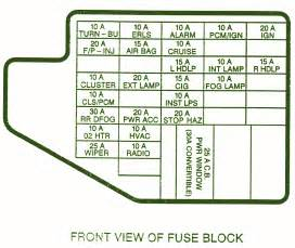 2001 chevy cavalier front fuse box diagram circuit