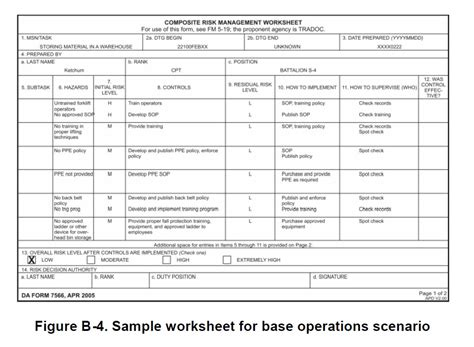 Composite Risk Management Worksheet Army Pt Example Wroc Awski Informator Internetowy Wroc Army Risk Assessment Template