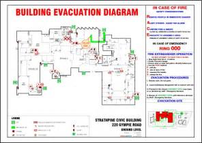 free fire evacuation plan template sanjonmotel