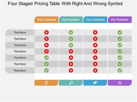price is right powerpoint template id four staged pricing table with right and wrong symbol
