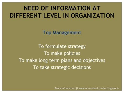 Mba Information Systems Description by Management Information System Computer Information System