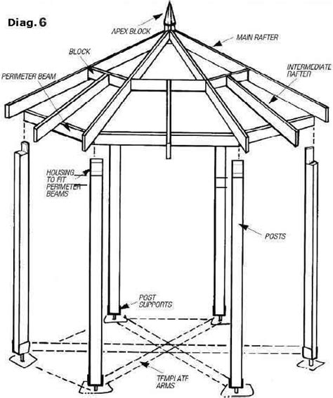 gazebo blueprints do it yourself gazebo plans free gazebo blueprints how
