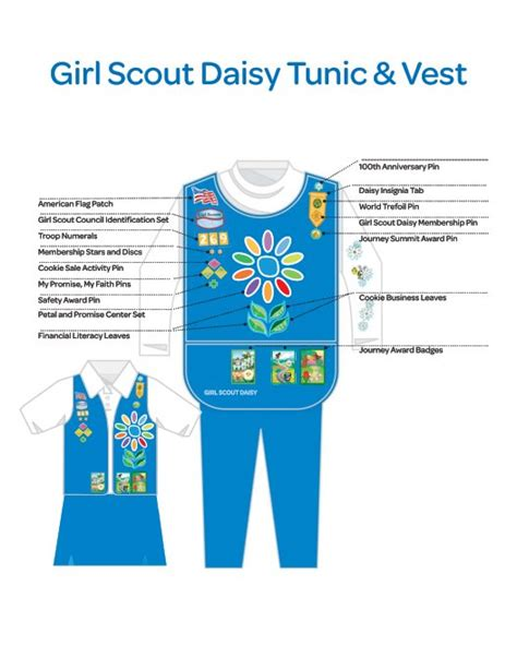 junior sash and vest download free junior girl scout vest patch placement