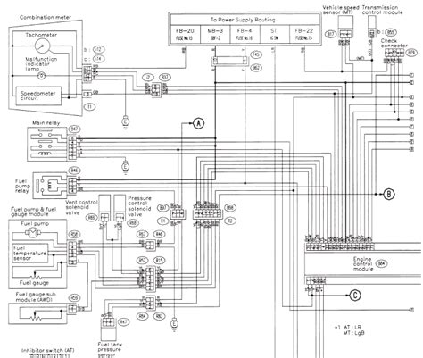 95 impreza wiring diagrams wiring diagram with description