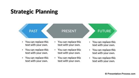 strategic planning process template flat design templates for powerpoint process