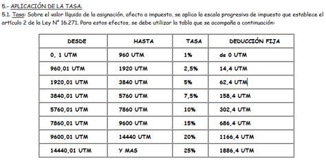 tasa de impuesto chile 2016 econom 237 a en jeep impuesto a las herencias comparaci 243 n