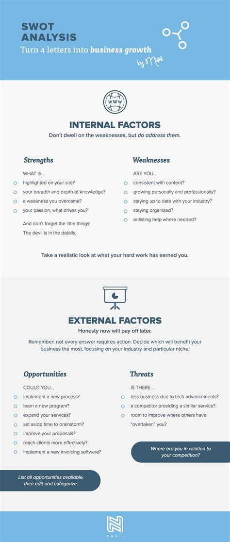 business plan swot analysis template exle swot analysis template gallery resume