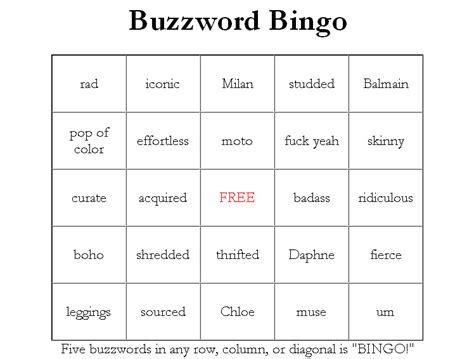 4x4 bingo template printable blank bingo cards 4x4 memes